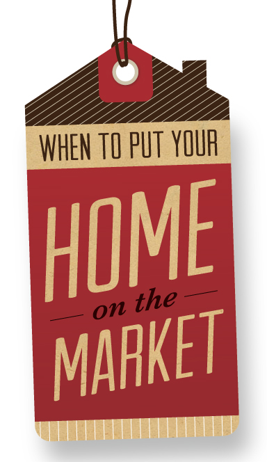 Home on the Market sign