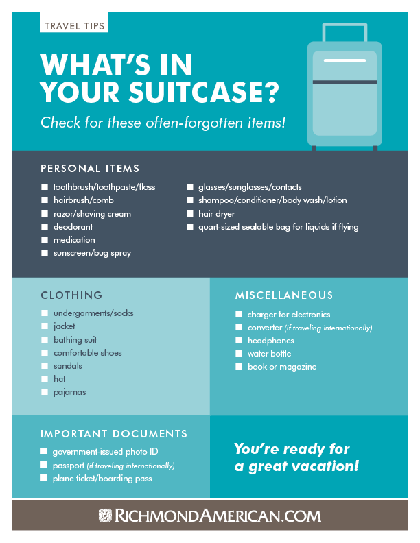Travel Tips - What's in your suitcase
