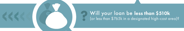 """Graphic with text """"Will your loan be less than $510K"""""""