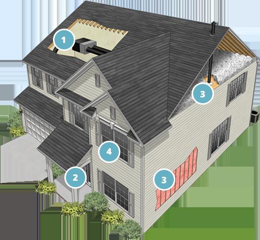Energy Efficient Home Diagram
